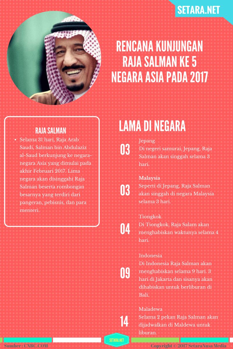 Kunjungan Raja Salman di Asia pada 2017