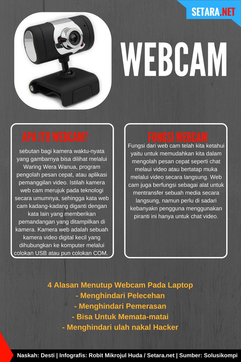 Pengertian dan Fungsi Webcam