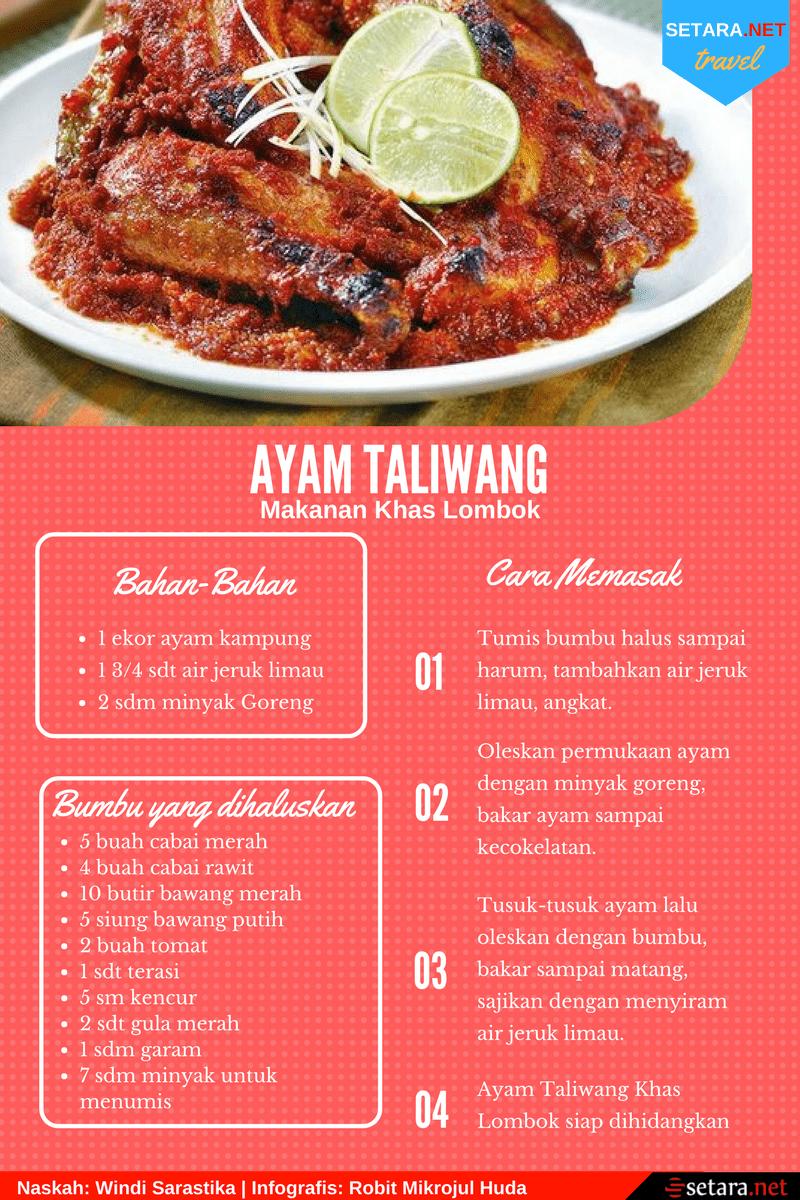 Cara membuat Ayam Taliwang, Makanan Khas Lombok