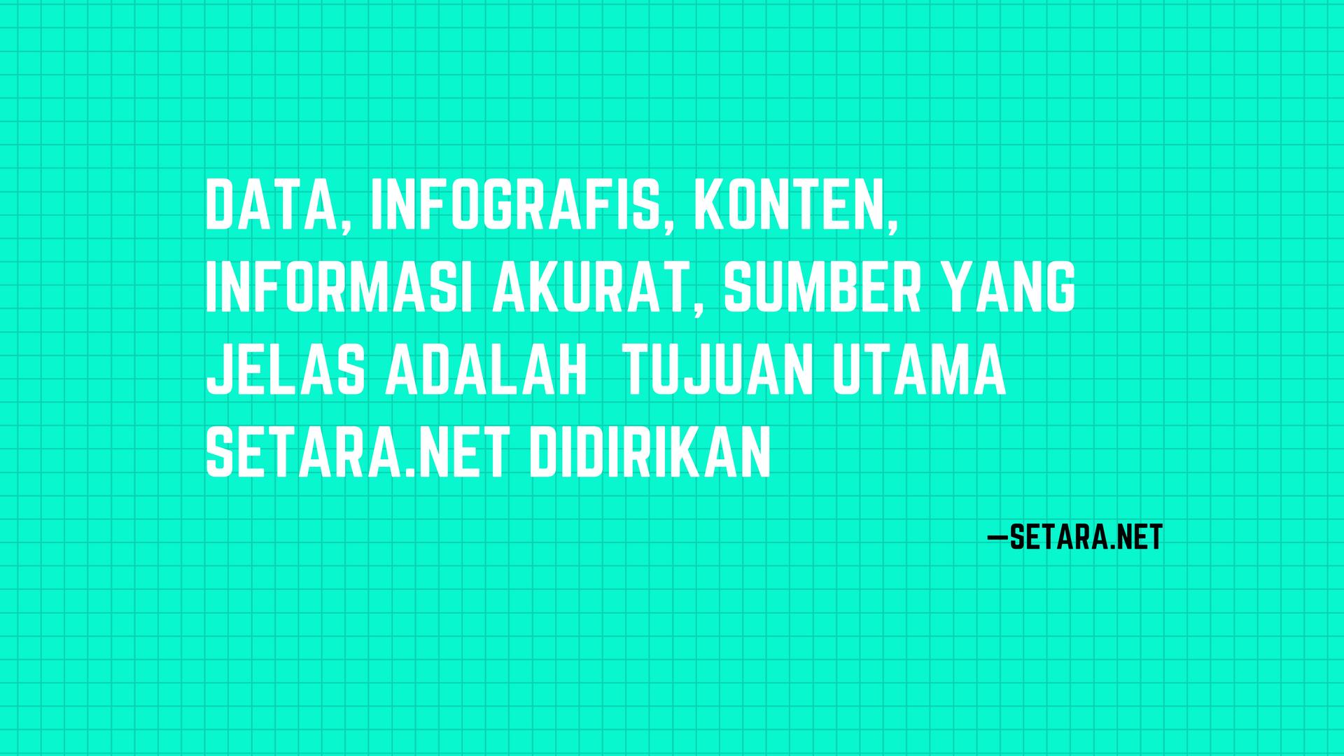 Setara.net media