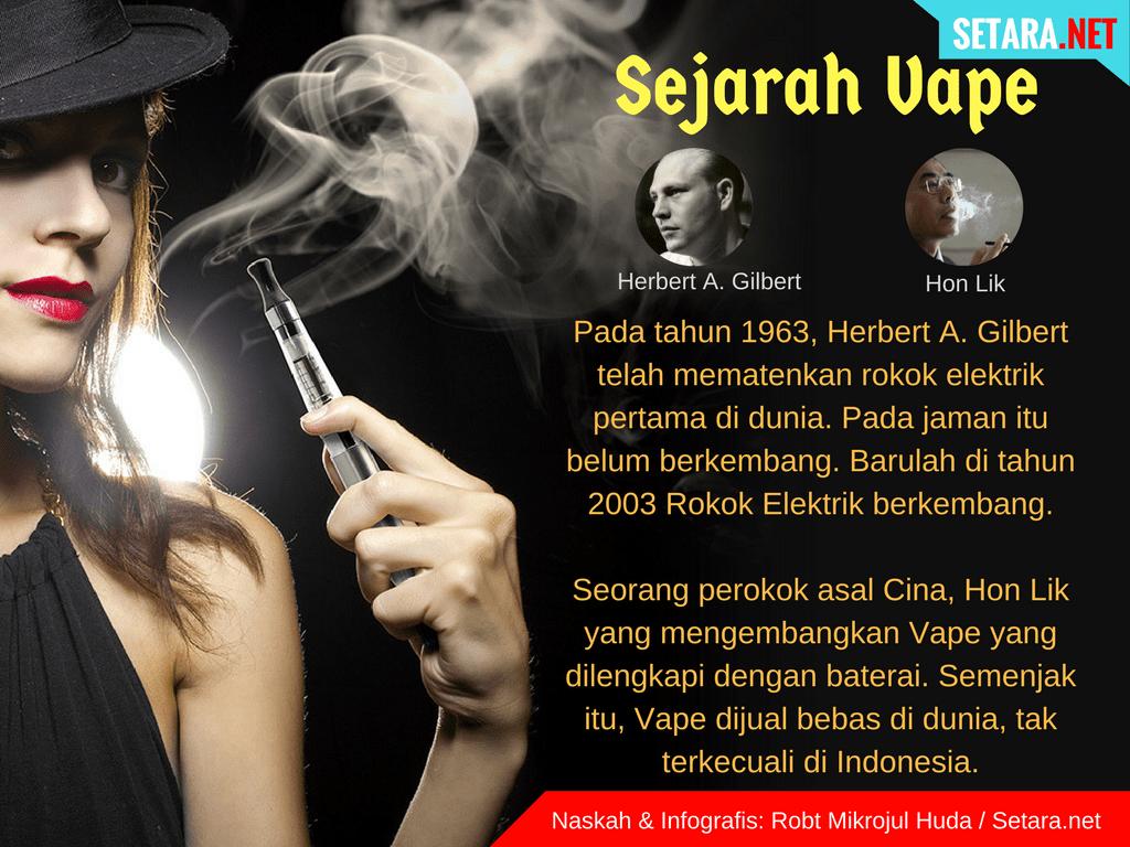 Sejarah Rokok Elektrik