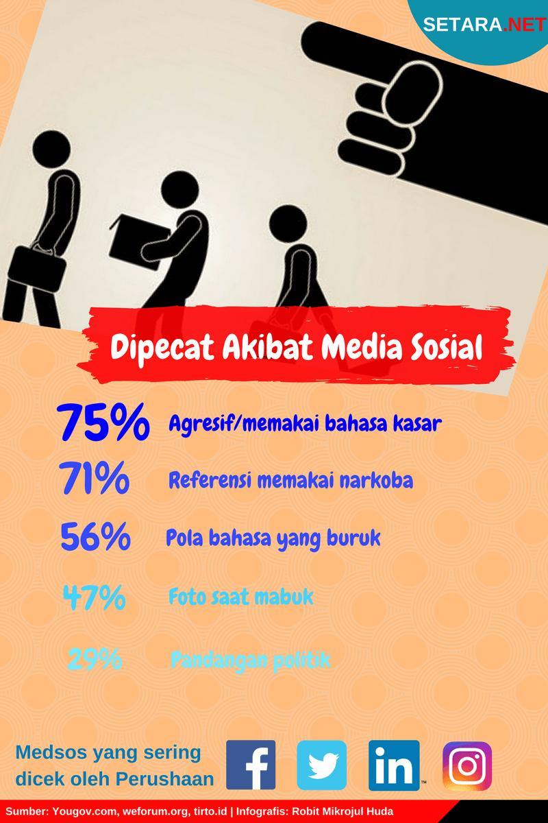 Dipecat Akibat Media Sosial