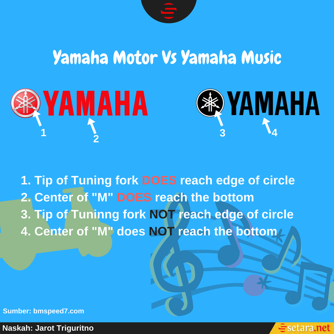 Perbedaan Yamaha Motor Vs Yamaha Music