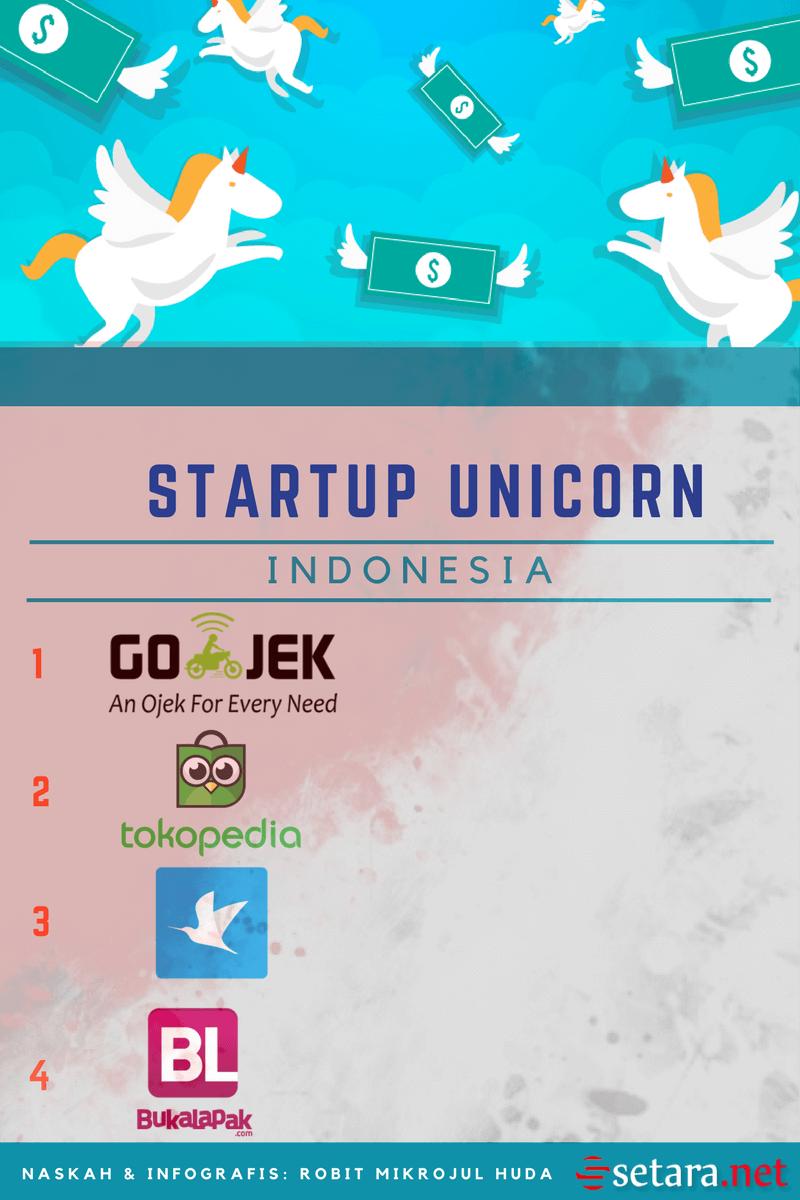 Startup Unicorn Indonesia